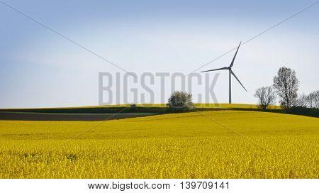 wind turbines in Sweden
