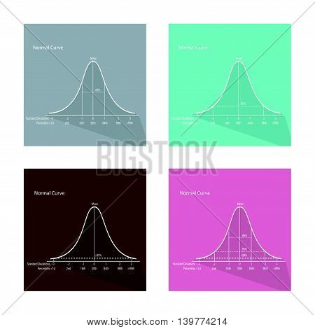 Flat Icons Illustration Set of 4 Gaussian Bell or Normal Distribution Curve Banners.