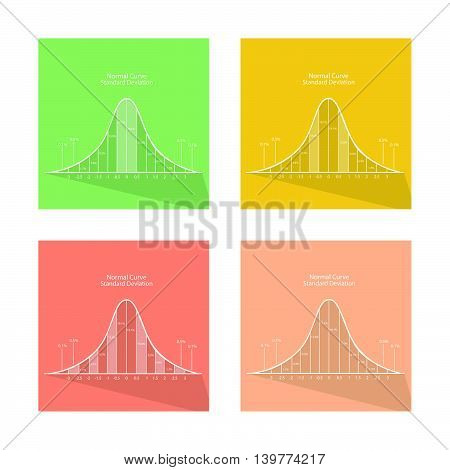 Flat Icons Illustration Set of 4 Gaussian Bell or Normal Distribution Curve Charts.