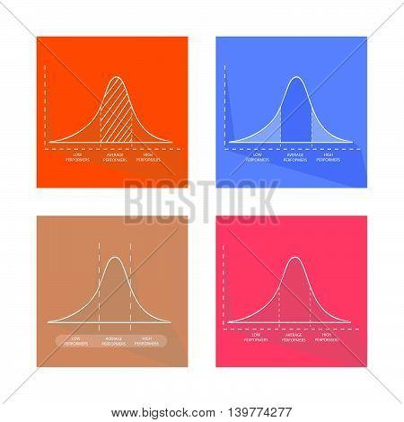 llustration Set of Gaussian Bell Curve or Normal Distribution and Standard Deviation Cruve Chart Label..