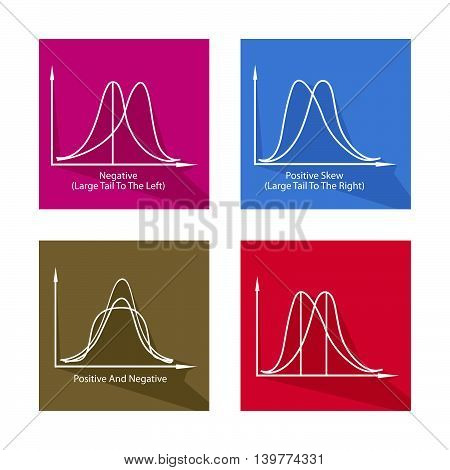 Flat Icons Illustration Set of Positve and Negative Distribution Curve or Normal Distribution Curve and Not Normal Distribution Curve.
