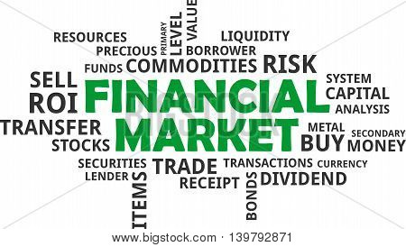A word cloud of financial market related items