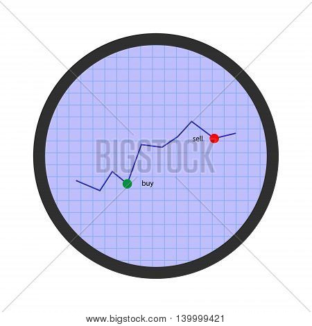 Forex chart. Concept of forex trade profit. Growth forex diagram.Vector illustration.