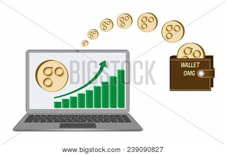 Transfer Omisego Coins From Laptop In The Wallet On A White Background,growth Diagram With Coin Of O