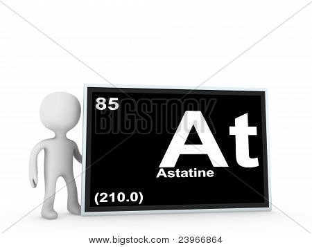 3d person presenting astatine symbol on panel poster