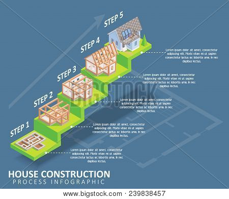 House Construction Process Infographic. Vector Isometric Cottage Construction Process Template Showi