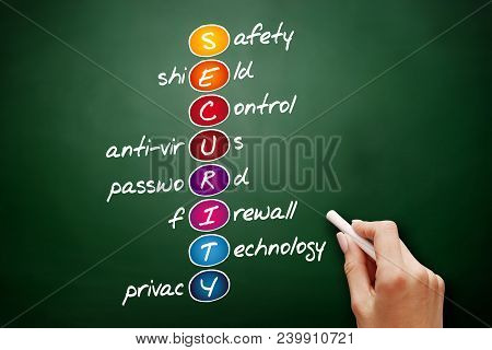 SECURITY - Safety, Shield, Control, Anti-virus, Password, Firewall, Technology, Privacy acronym, business concept on blackboard poster
