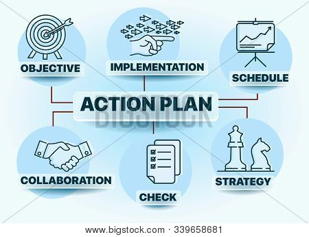 Banner Action Plan Concept Vector Illustration With Keywords And Icons. Text And Icons. Can Be Used
