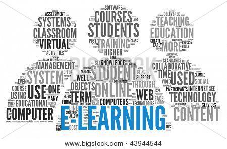 Conceito de E-learning e educação na nuvem de Tags de palavra em branco