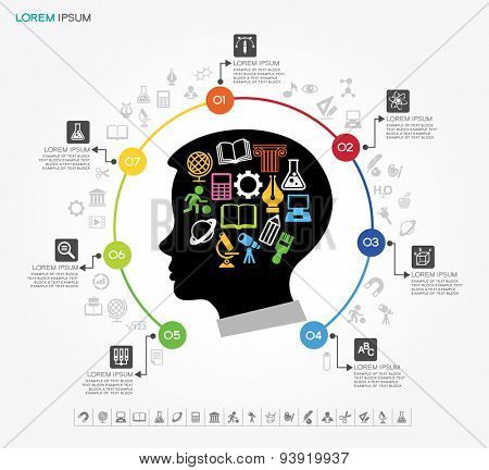 Education infographic Template. Concept education. Silhouette of child head surrounded by icons of education, text.