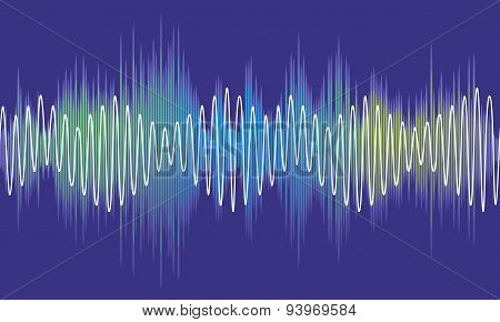 Vector music volume waves