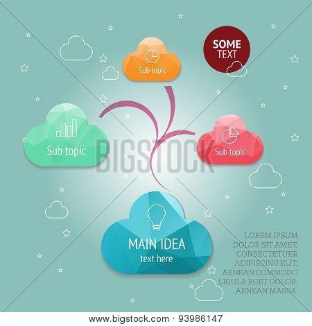 Vector mindmap concept template