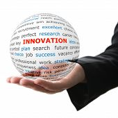 Innovation business concept made with words drawing a transparent ball in the hand poster