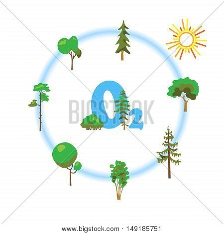 oxygen flat illustration with plants. Natural, ecology, ecological, oxygen creative graphic concept. Natural eco oxygen process for science, chemistry, biology.