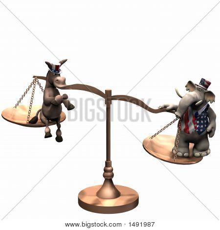 Political Scales - Republican