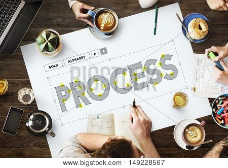 Process Action Organization Practice System Task Concept