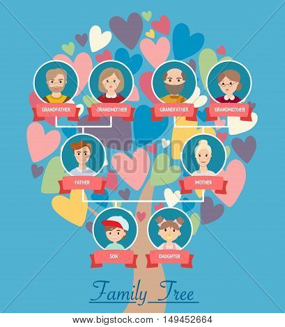 Vector illustration of concept of family tree with colorful heart leaves. Big family three generations tree from grandparents to grandchildren. Cute family portraits