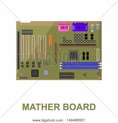 Motherboard icon cartoon. Single PC icon from the big technology collection.