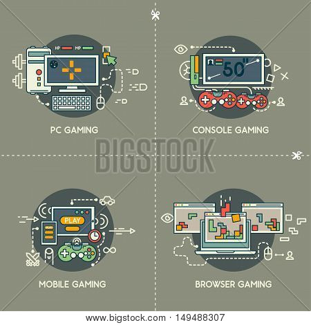 Pc gaming, console gaming, mobile gaming, browser gaming on gray background