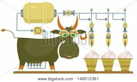 Cartoon comic cow being milked by machine and getting milk cream and yogurt