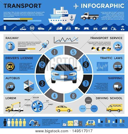 Transport colored infographics with transport correlation on the chart railway autobus shipping traffic and different vector illustration