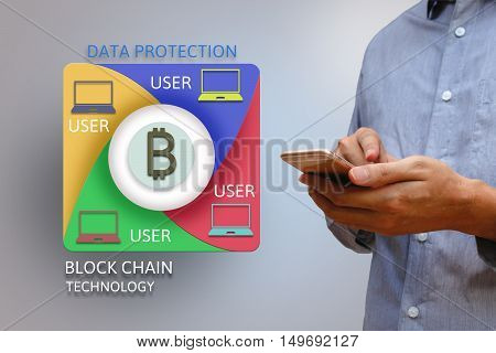 Block chain network concept and bitcoin icons double exposure of man holding smartphone with transfer money for shopping online concept word diagram as concept distributed ledger technology.