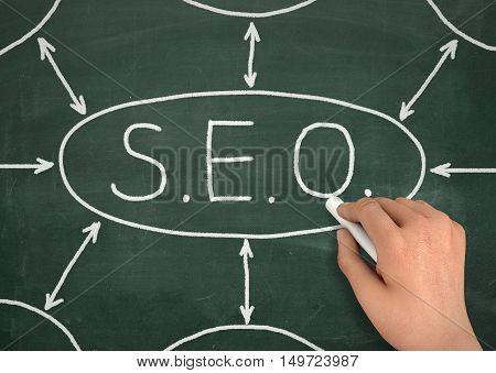 seo chalkboard hand write 3d illustration concept