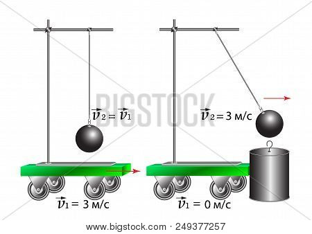A Physical Experiment To Study The Inertness Of The Body, The Truck Stops Abruptly, And The Ball Con