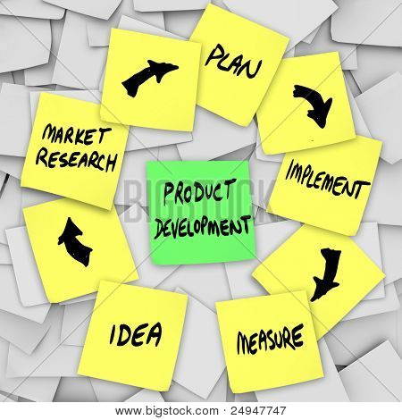 A product development workflow diagram written on yellow sticky notes with the different steps in the process on each note - idea, market research, plan, implement and measure