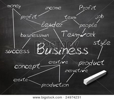 Blackboard with business terms on it