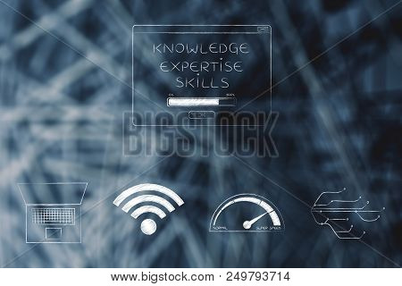 Education And Internet Conceptual Illustration: Knowledge Expertise Skills Pop-up Message With Web T