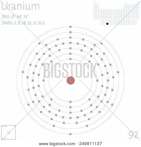 Large And Colorful Infographic On The Element Of Uranium.