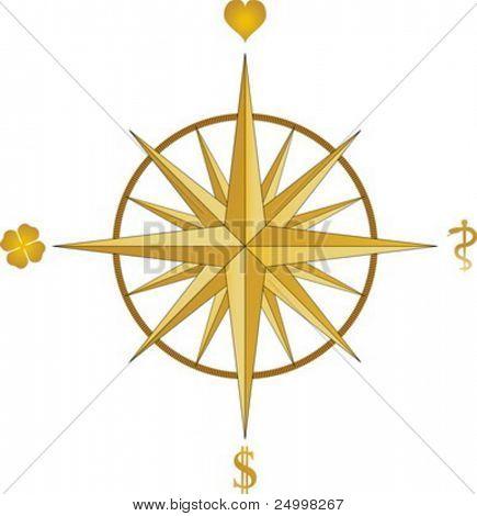 любви знакомство компас