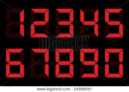 Digit numbers