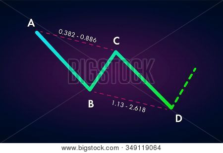 Bullish Abcd - Trading Harmonic Patterns In The Currency Markets. Bullish Formation Price Figure, Ch