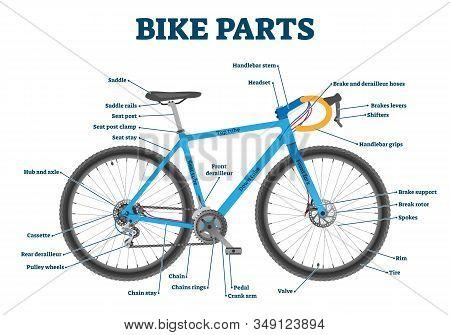 Bike Parts Labeled Vector Illustration Diagram. Bicycle Equipment Elements Scheme With Seat Post, De
