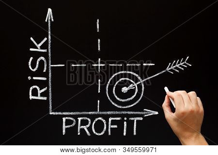 Hand Drawing Low Risk High Profit Or Reward Matrix Business Graph Concept With White Chalk On Blackb
