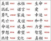 Japanese kanji chinese symbols meaning various concepts usable for tattoos poster