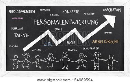 Illustration Of Business Concepts In German