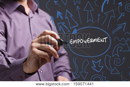 Technology, Internet, Business And Marketing. Young Business Man Writing Word: Empowerment