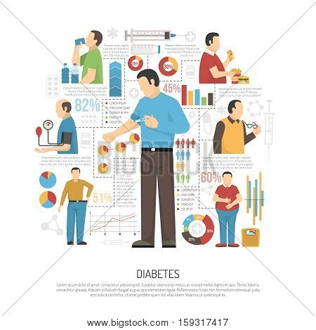 Diabetes web page with symptoms statistic and information about self control methods flat vector illustration