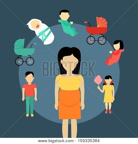 Motherhood and family concept vector. Flat Design. Children growing up idea illustrating. Woman character template without face with carriage, newborn, toddler, teenager boy and girl on background.