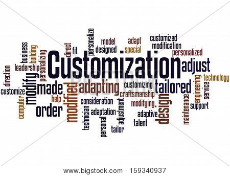 Customization, Word Cloud Concept 2