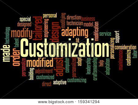 Customization, Word Cloud Concept 4