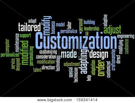 Customization, Word Cloud Concept 7