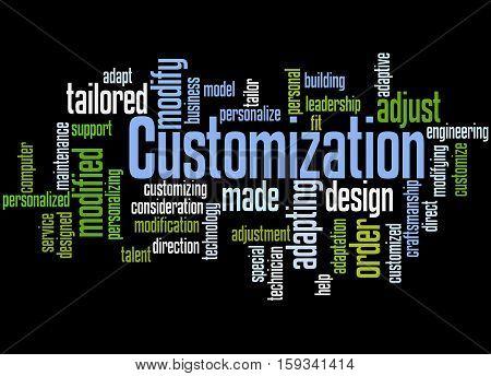 Customization, Word Cloud Concept 7