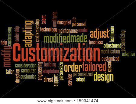 Customization, Word Cloud Concept 8