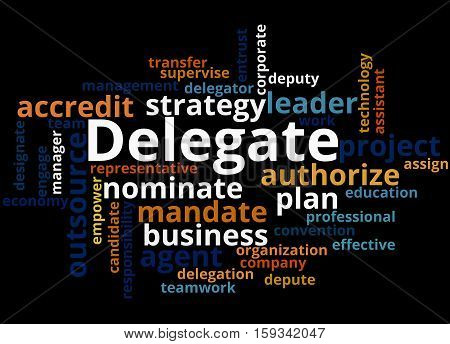 Delegate, Word Cloud Concept 9