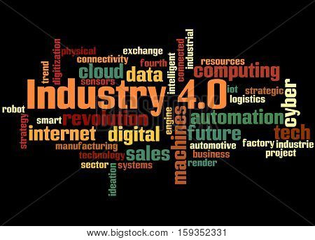 Industry 4.0, Word Cloud Concept 7