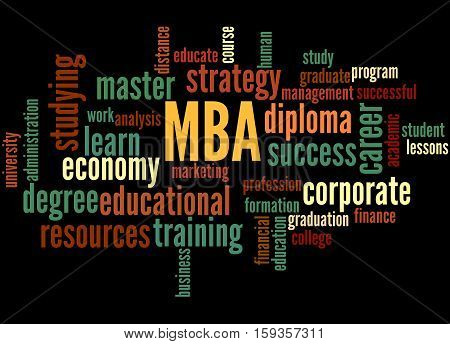 Mba, Word Cloud Concept 4